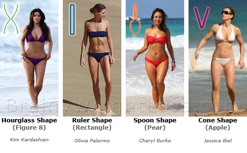Working Out For Your Body Type is the Answer to your ...